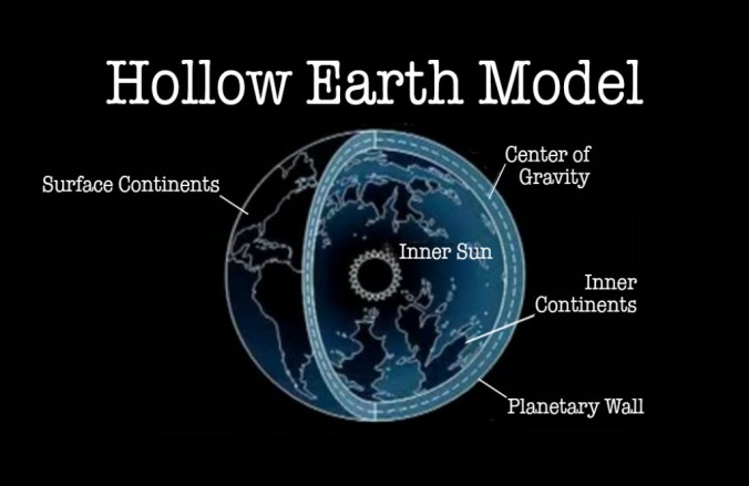 hollow-earth-model-1024x666