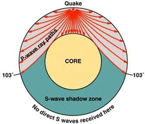 earthquake shadow zone