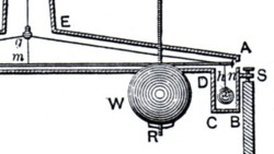 CavendishSchematic111