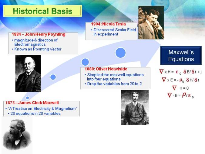 Maxwell's equations that Oliver Heaviside simplified